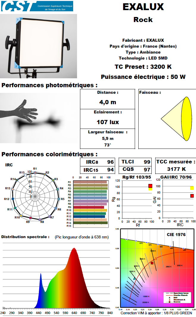 Test Panneau Led Exalux ROCK par le CST