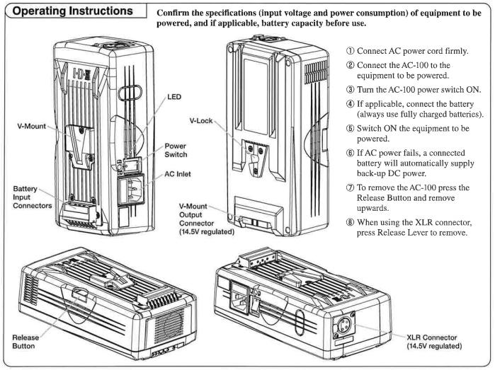 Alimentation IDX AC-100