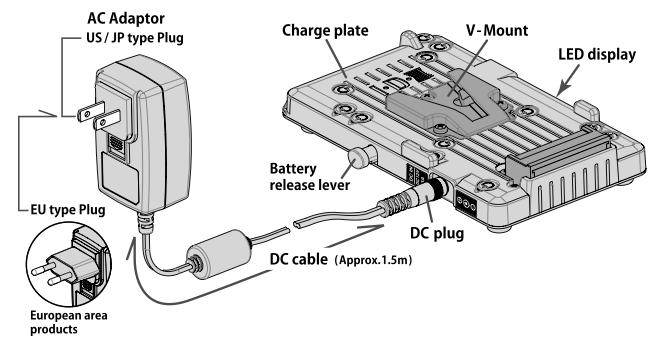 Chargeur IDX VL-PVC1 1 canal