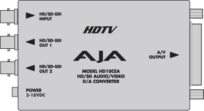 Connectique du mini-convertisseur AJA HD10CEA