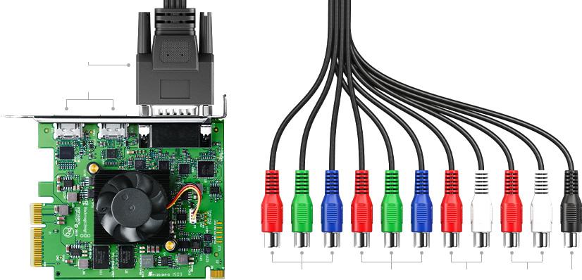 Connectique de la carte d'acquisition Blackmagic Design Intensity Pro 4K