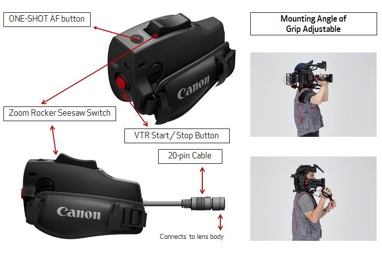 Configuration poignée canon ZSG-C10 pour optique ciné Servo
