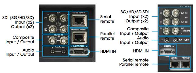 Connectique moniteurs Sony LMD-A et PVM-A
