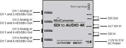 Connexions du mini convertisseur Blackmagic Design SDI vers Audio 4K